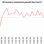 uk-business-investment (1)